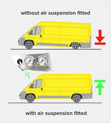 Horsebox Air Suspension Systems